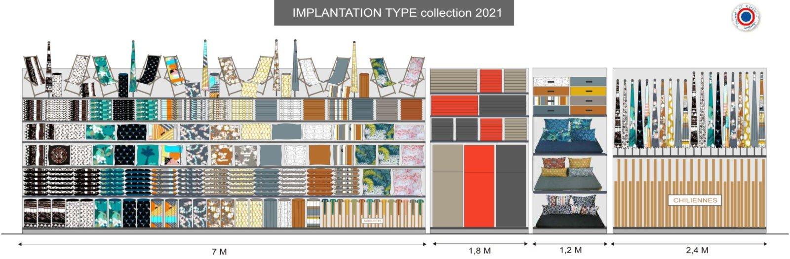 IMPLANTATION NP CREATIONS 2021 XXL avec unis .cdr